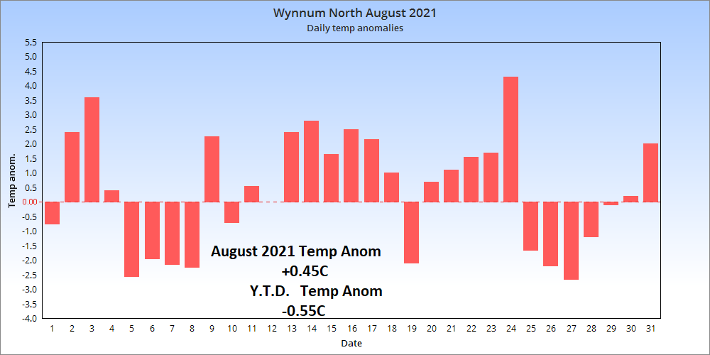 4102B - August 2021 - Temp anom..png