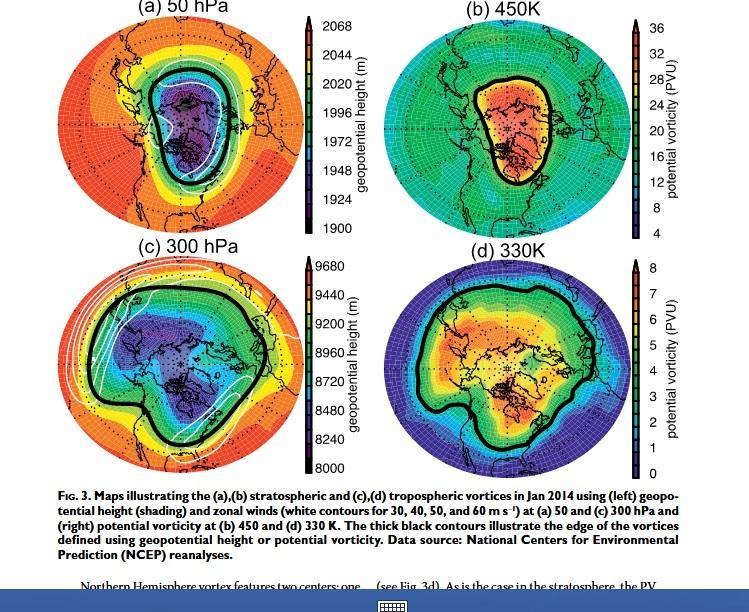 criteria for assessing polar vortex.jpg