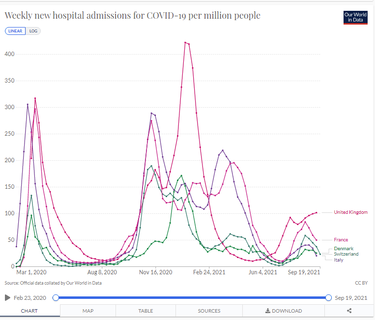 Hospital admissions.PNG
