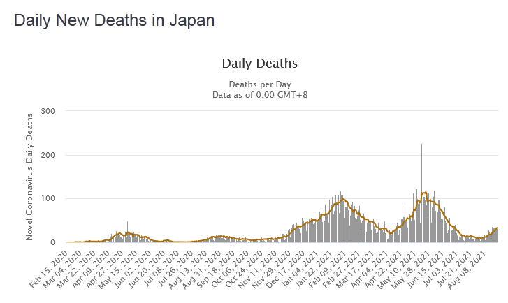 Japan deaths 2021-08-26.jpg