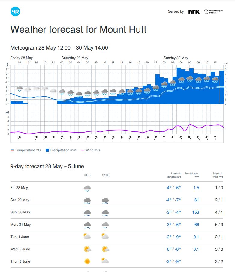 Mt Hutt.png