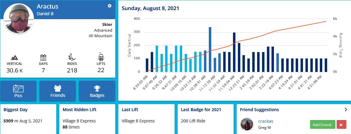 Screenshot 2021-08-26 at 14-13-40 Perisher Dashboard.png