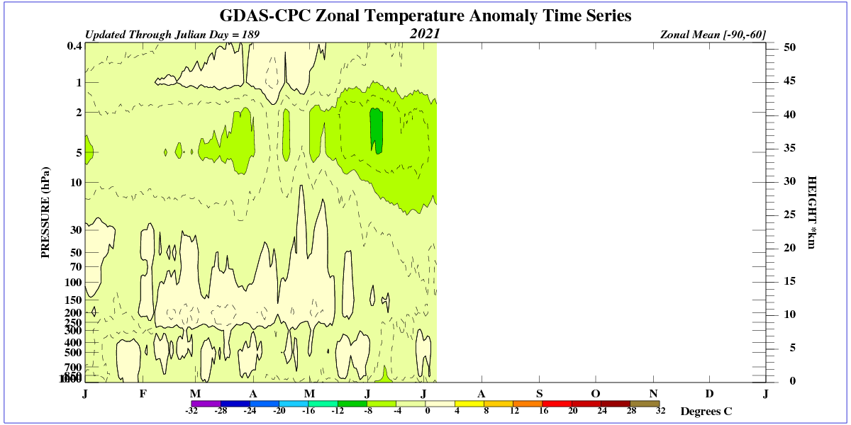 time-pres-TEMP-ANOM-ALL-SH-2021.png