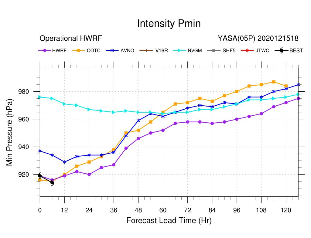 YASA05P.2020121518.Pmin.png